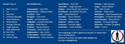 Die Besten. Quelle: www.emis-project.eu