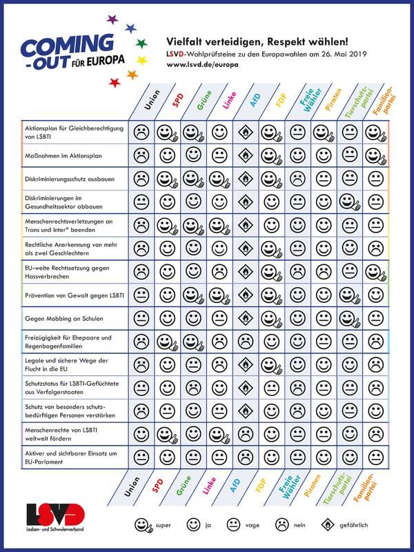 LSVD Europawahlprüfsteine