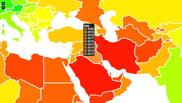 GTI 2020 Irak