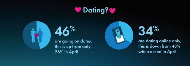 love-in-lockdown-2021-dating---romeo.jpg