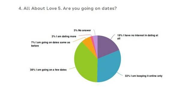 dating-romeo-corona-studie.jpg