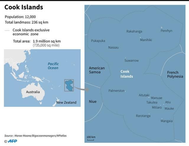 COOK ISLANDS-POLITICS